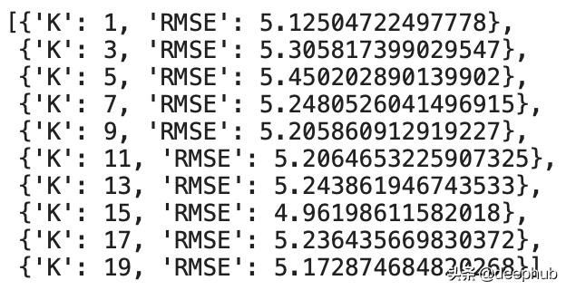 在Python中使用KNN算法处理缺失的数据