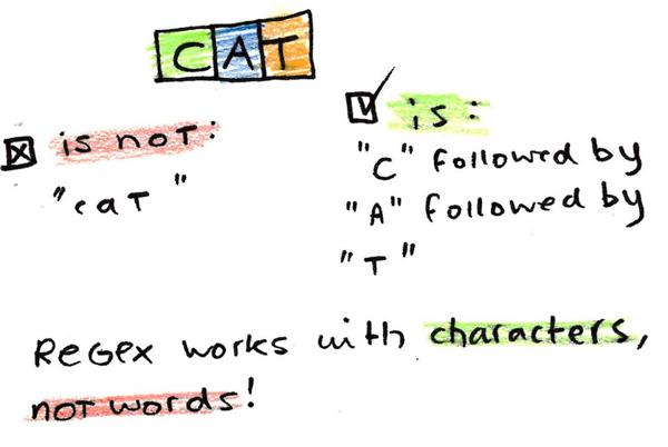 【教程】图文解读正则表达式的使用技巧