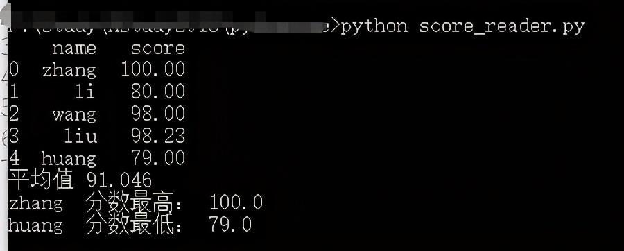 Python代码可以有多简洁,看看它如何实现数组求极值