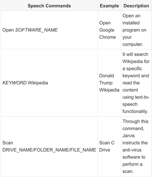 """针对Python开发人员的10个""""疯狂""""的项目构想"""