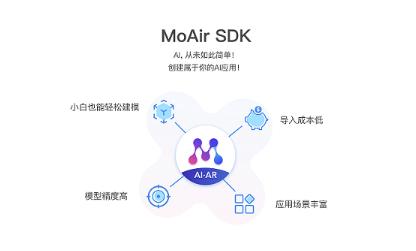 淼瀛正式推出MoAir 物体识别SDK  小白用手机即可完成机器学习