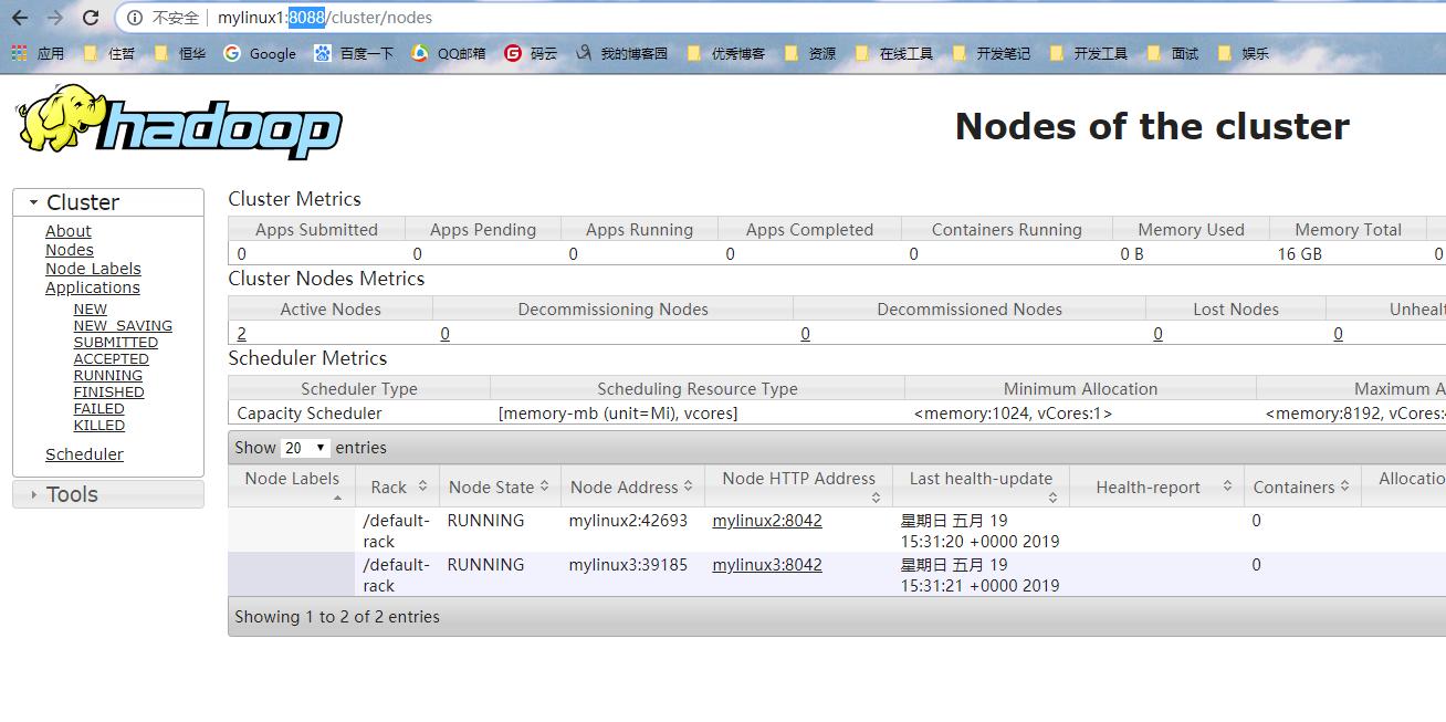 Hadoop3.2.0集群搭建常见注意事项