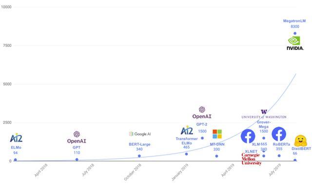 大盘点:8月Github上7个值得关注的数据科学项目