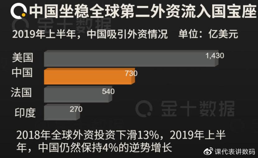 后悔投资印度?富士康投资100亿却遭遇大罢工,中国优势更大!