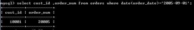 MySQL创建计算字段