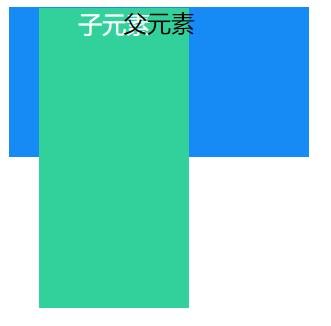 540 CSS3属性对层叠上下文的影响