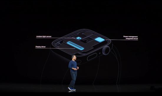 押注健康的Apple Watch,支撑苹果的下一个十年?