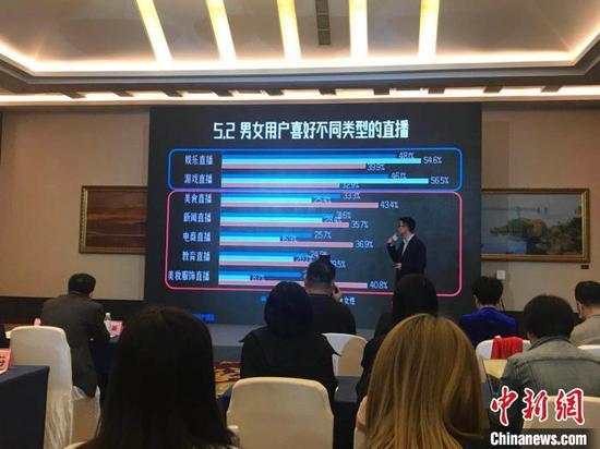 《2020中国网络视听发展研究报告》:短视频吸睛 新技术渗透
