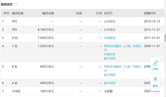 YY也要来香港了?雷军持股7.8% 卖掉虎牙又传卖国内业务