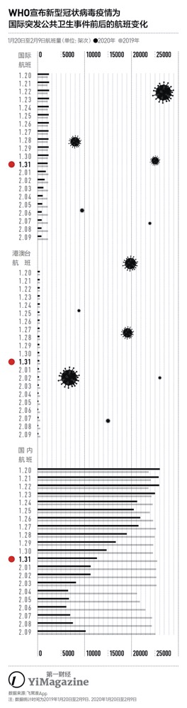 大数据如何成为这次疫情防控的重要手段?